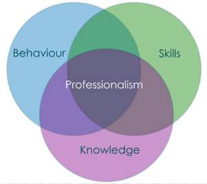 updatefiberead_professionalism