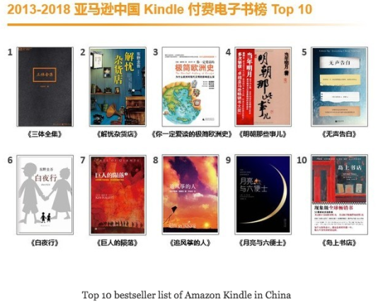 Five Years Of Amazon In China Latest News And More Voices Under